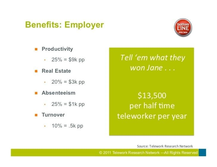Save Money Hiring Remote Workers - Productivity_Turnover_and_Absenteeism_Benefits_for_Telework